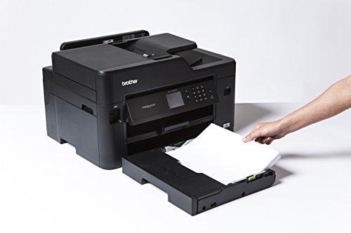 Multifunktionsdrucker Papiereinzug